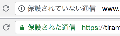 SSLで保護された通信